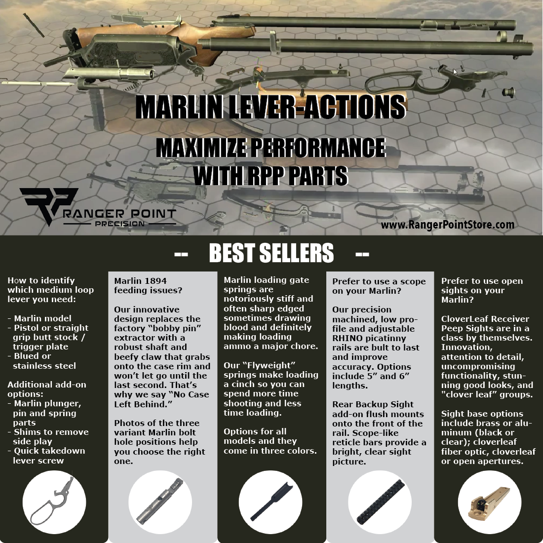 ranger-point-marlin-parts-336-308-338-444-1895-450m-1894-infographic-final-01.png